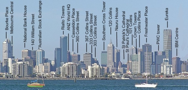 Melbourne_skyline_showing_landmarks